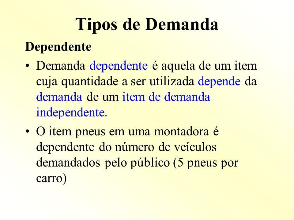 Dependente Demanda dependente é aquela de um item cuja quantidade a ser utilizada depende da demanda de um item de demanda independente. O item pneus