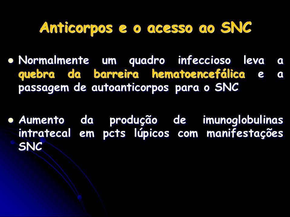 Anticorpos e o acesso ao SNC Normalmente um quadro infeccioso leva a quebra da barreira hematoencefálica e a passagem de autoanticorpos para o SNC Nor