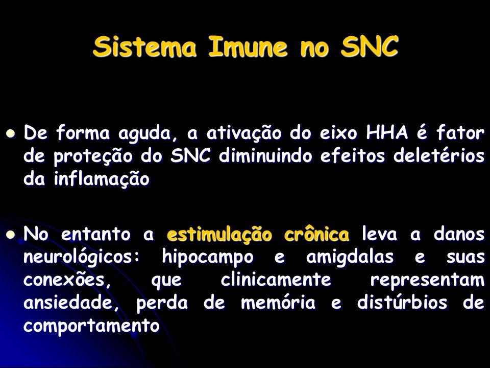 Sistema Imune no SNC De forma aguda, a ativação do eixo HHA é fator de proteção do SNC diminuindo efeitos deletérios da inflamação De forma aguda, a a