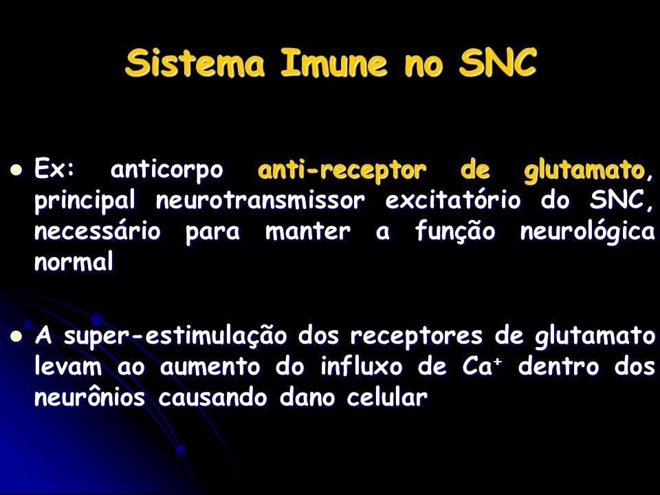 Sistema Imune no SNC Ex: anticorpo anti-receptor de glutamato, principal neurotransmissor excitatório do SNC, necessário para manter a função neurológ
