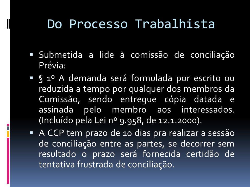 Do Processo Trabalhista Submetida a lide à comissão de conciliação Prévia: § 1º A demanda será formulada por escrito ou reduzida a tempo por qualquer