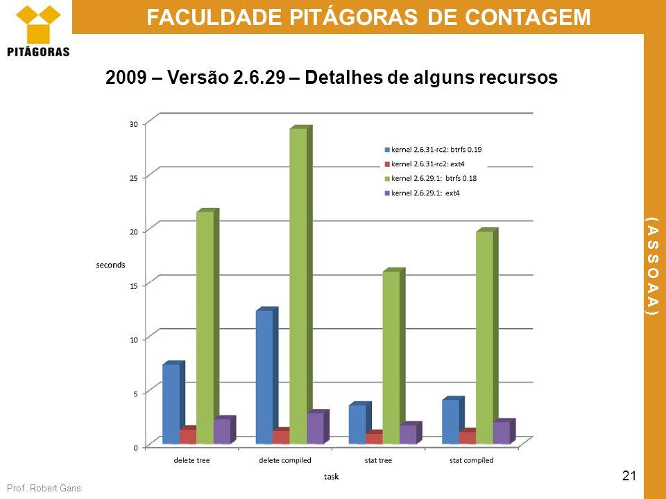 Prof. Robert Gans 21 FACULDADE PITÁGORAS DE CONTAGEM ( A S S O A A ) 2009 – Versão 2.6.29 – Detalhes de alguns recursos