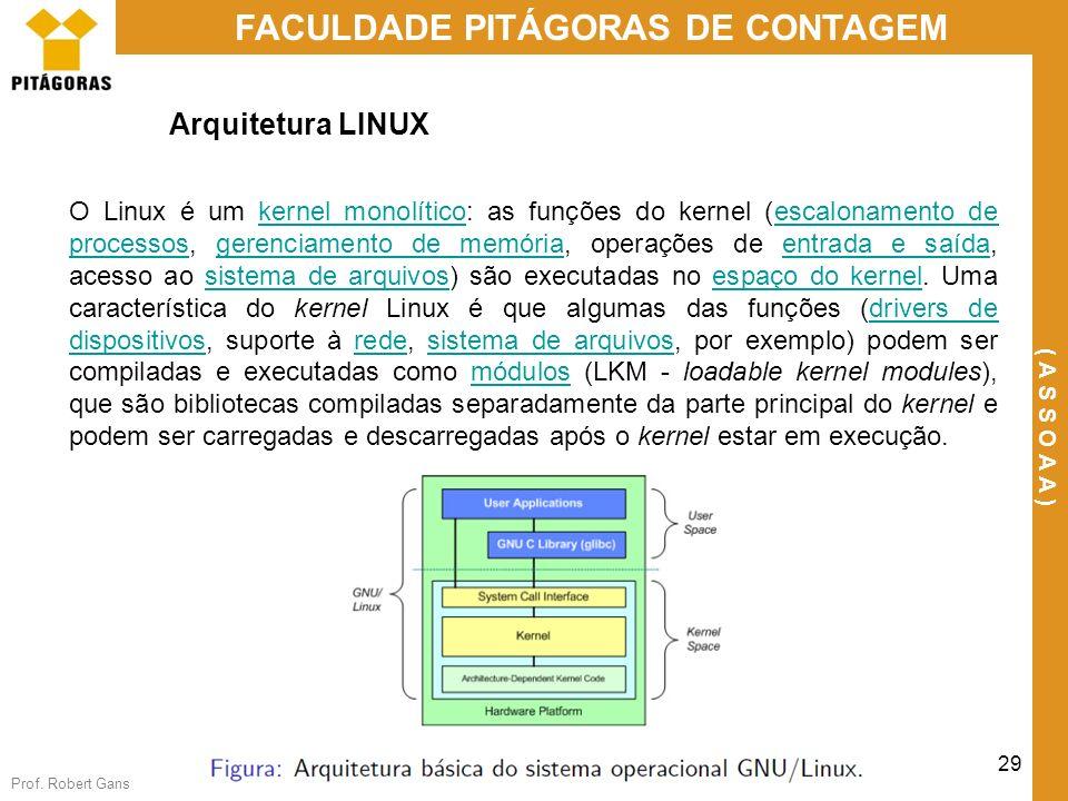 Prof. Robert Gans 29 FACULDADE PITÁGORAS DE CONTAGEM ( A S S O A A ) Arquitetura LINUX O Linux é um kernel monolítico: as funções do kernel (escalonam