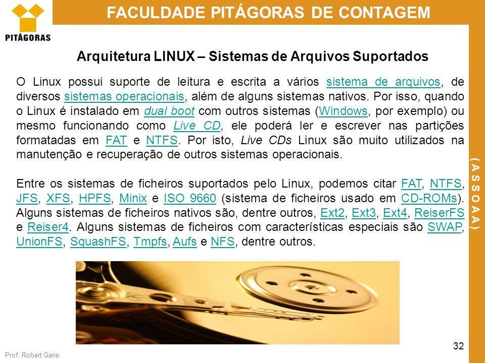 Prof. Robert Gans 32 FACULDADE PITÁGORAS DE CONTAGEM ( A S S O A A ) Arquitetura LINUX – Sistemas de Arquivos Suportados O Linux possui suporte de lei