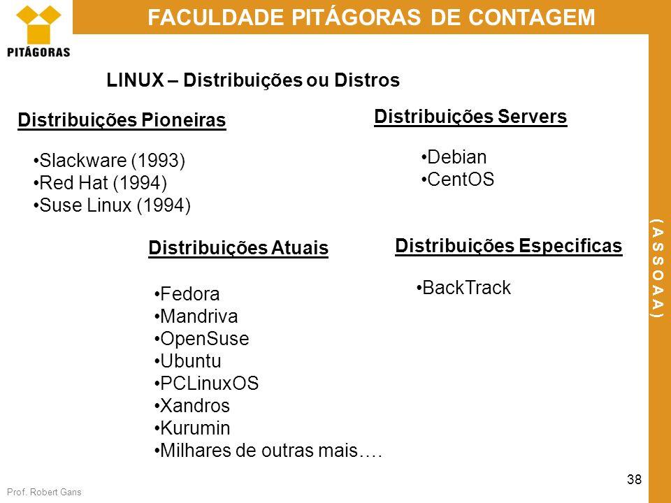 Prof. Robert Gans 38 FACULDADE PITÁGORAS DE CONTAGEM ( A S S O A A ) Distribuições Pioneiras Slackware (1993) Red Hat (1994) Suse Linux (1994) Fedora