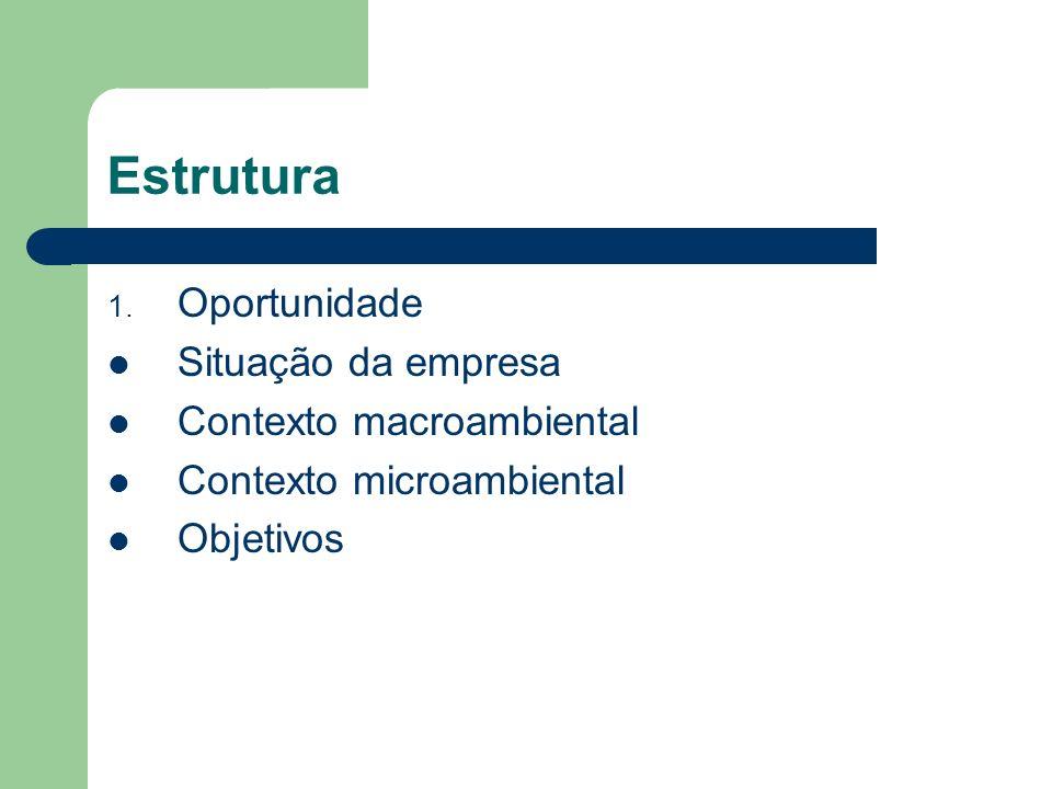 Estrutura 1. Oportunidade Situação da empresa Contexto macroambiental Contexto microambiental Objetivos