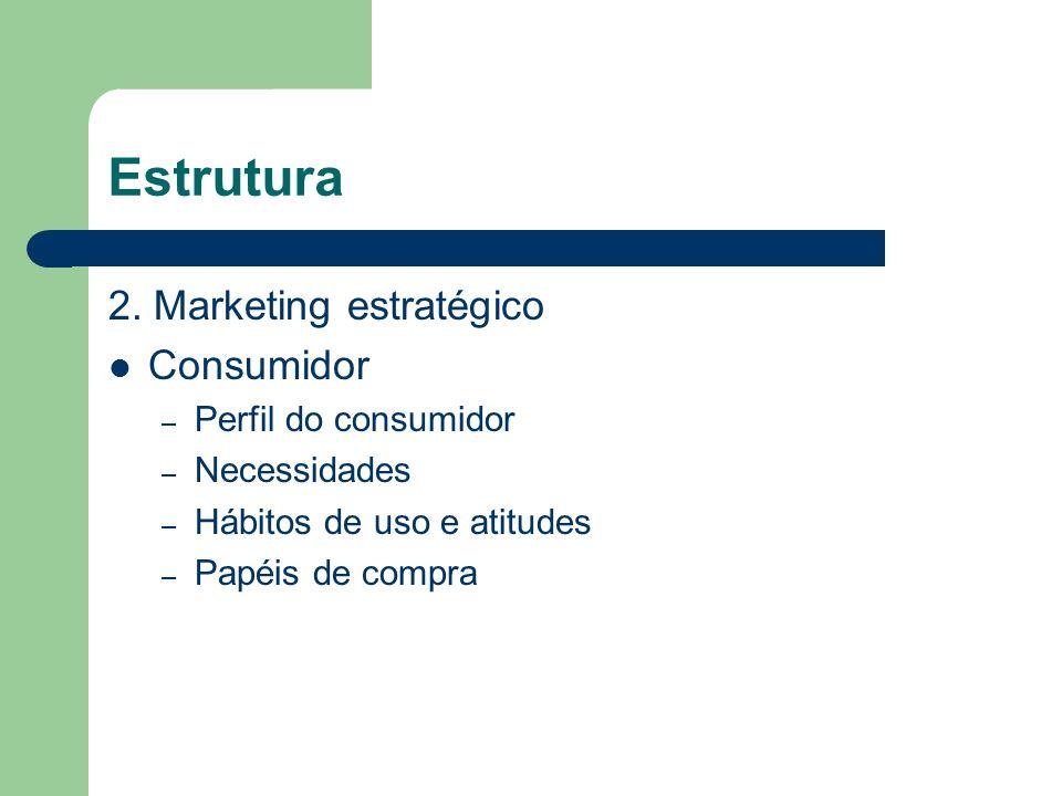 Estrutura 2. Marketing estratégico Consumidor – Perfil do consumidor – Necessidades – Hábitos de uso e atitudes – Papéis de compra