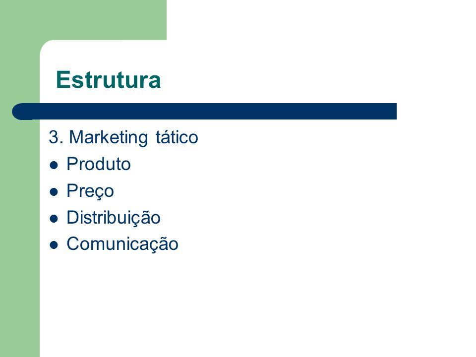 Marketing estratégico Mercado – Histórico – Tamanho do mercado – Estágio da demanda – Sazonalidade – Impacto da tecnologia – Concorrentes – Share das principais marcas – Segmentação de mercado – Característica do produto – Característica da comunicação – Característica do preço