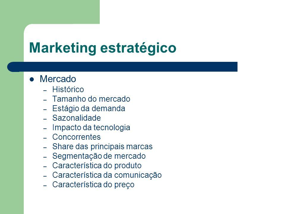 Marketing estratégico Mercado – Histórico – Tamanho do mercado – Estágio da demanda – Sazonalidade – Impacto da tecnologia – Concorrentes – Share das