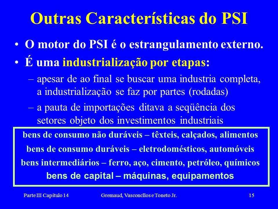 Parte III Capítulo 14Gremaud, Vasconcllos e Toneto Jr.15 Outras Características do PSI O motor do PSI é o estrangulamento externo. É uma industrializa
