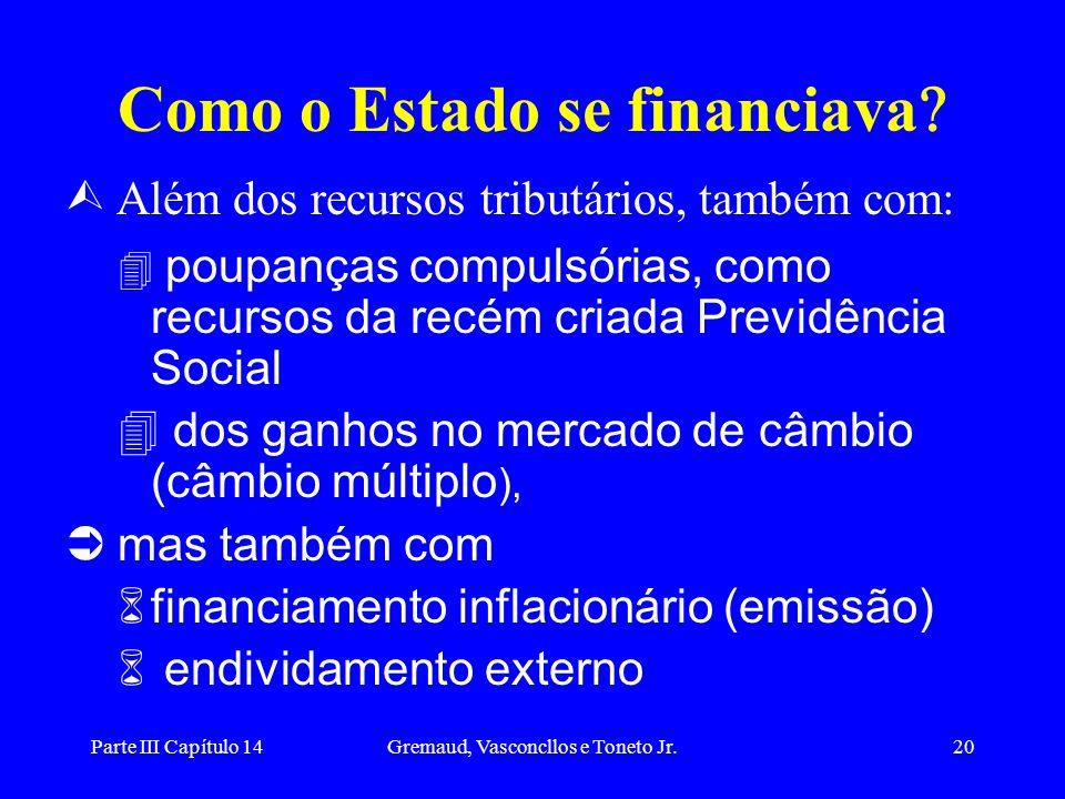 Parte III Capítulo 14Gremaud, Vasconcllos e Toneto Jr.20 Como o Estado se financiava Ù Além dos recursos tributários, também com: poupanças compulsóri