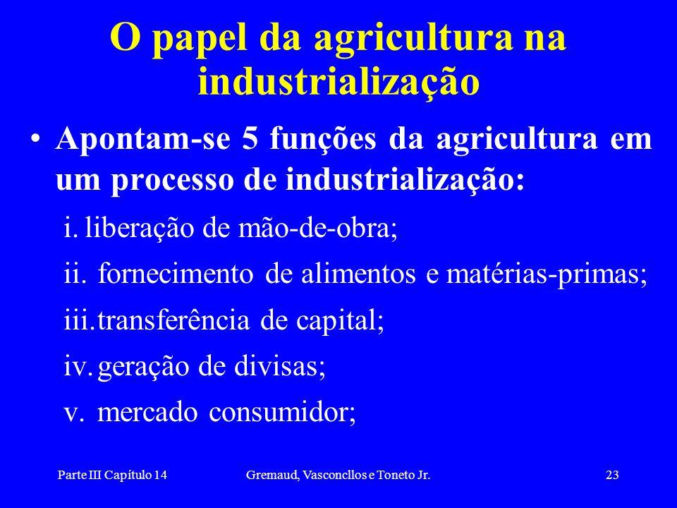 Parte III Capítulo 14Gremaud, Vasconcllos e Toneto Jr.23 O papel da agricultura na industrialização Apontam-se 5 funções da agricultura em um processo