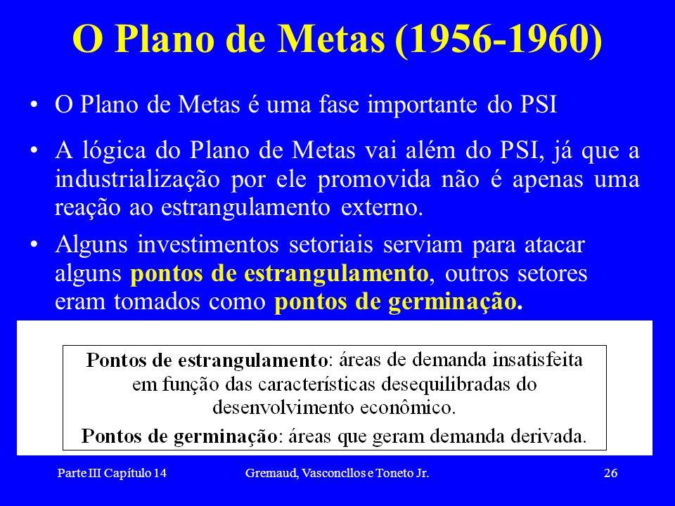 Parte III Capítulo 14Gremaud, Vasconcllos e Toneto Jr.27 Alguns aspectos relativos ao Plano de Metas O plano pode ser dividido em três pontos chaves: i.investimentos estatais em infra-estrutura (transporte e energia elétrica).