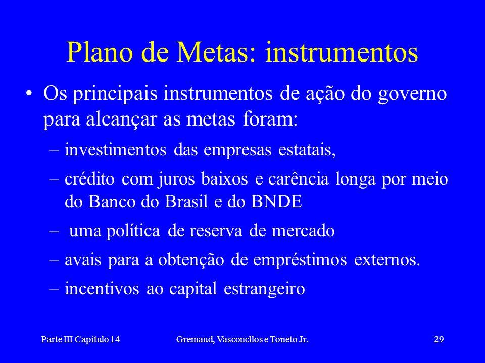 Parte III Capítulo 14Gremaud, Vasconcllos e Toneto Jr.29 Plano de Metas: instrumentos Os principais instrumentos de ação do governo para alcançar as m