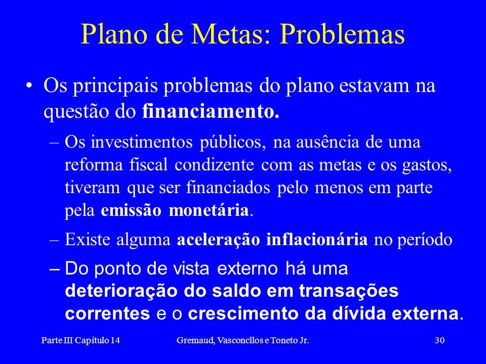 Parte III Capítulo 14Gremaud, Vasconcllos e Toneto Jr.30 Plano de Metas: Problemas Os principais problemas do plano estavam na questão do financiament