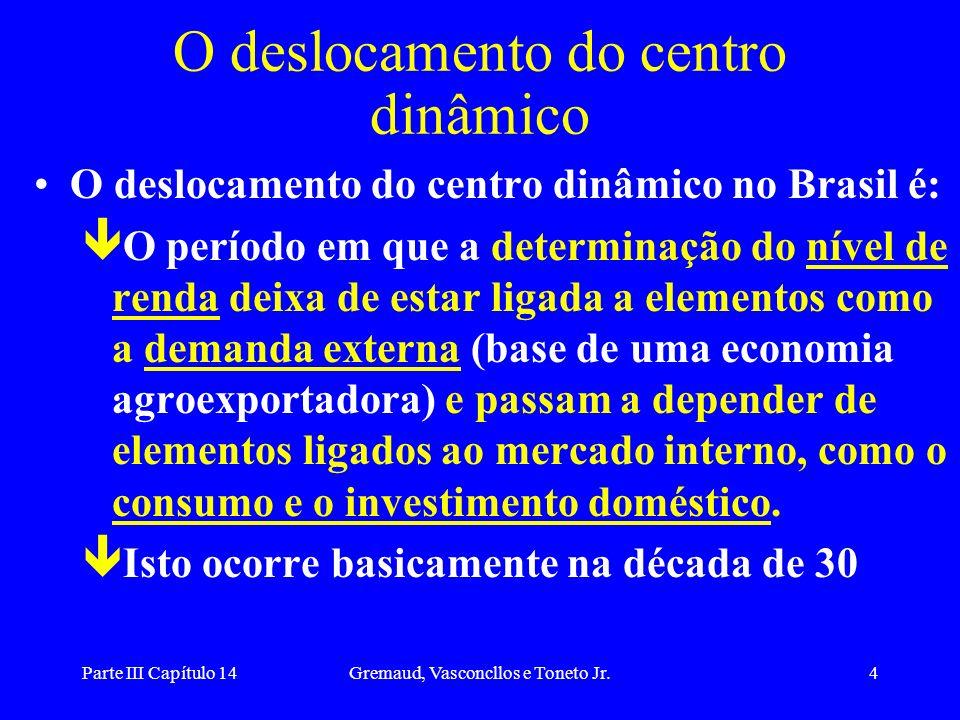 Parte III Capítulo 14Gremaud, Vasconcllos e Toneto Jr.5 A crise de 30 A crise de 1930, iniciada nos Estados Unidos e que se repercutiu rapidamente na Europa, chegou ao Brasil com uma Crise no Balanço de Pagamentos –rápida queda na demanda por café.