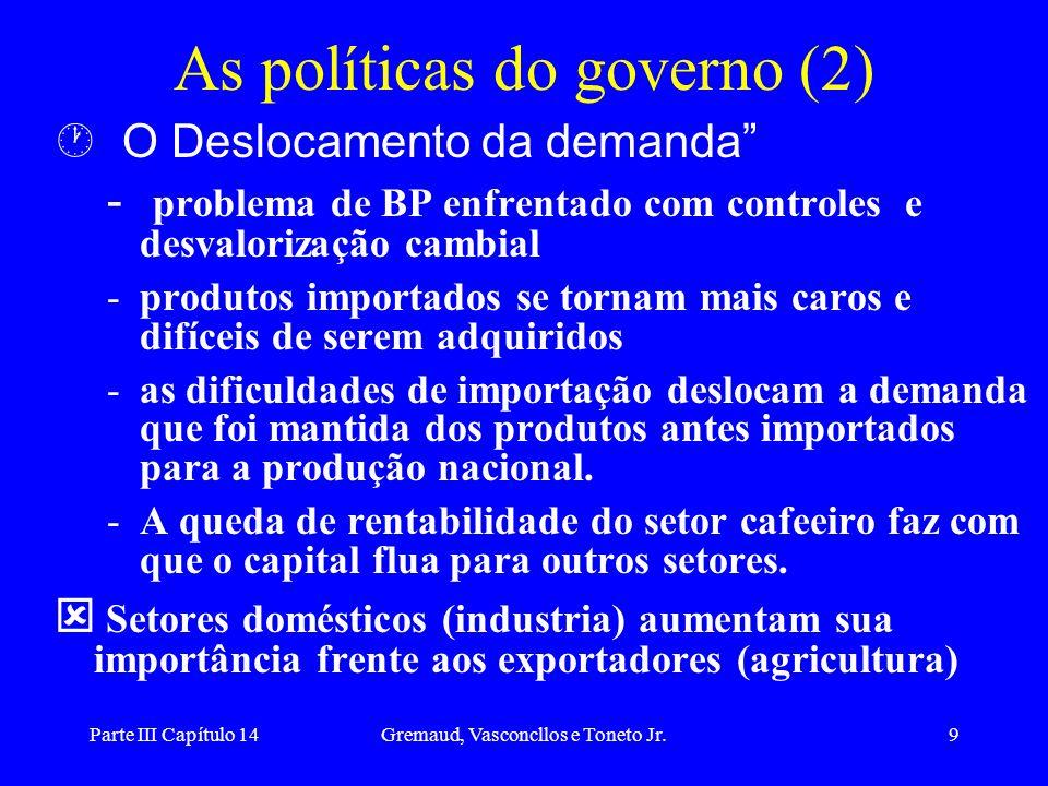 Parte III Capítulo 14Gremaud, Vasconcllos e Toneto Jr.9 As políticas do governo (2) O Deslocamento da demanda  problema de BP enfrentado com controle