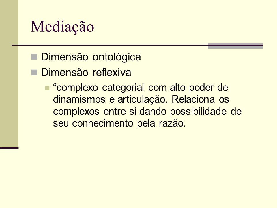 Mediação Dimensão ontológica Dimensão reflexiva complexo categorial com alto poder de dinamismos e articulação. Relaciona os complexos entre si dando