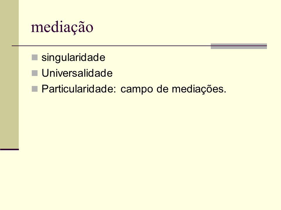 mediação singularidade Universalidade Particularidade: campo de mediações.