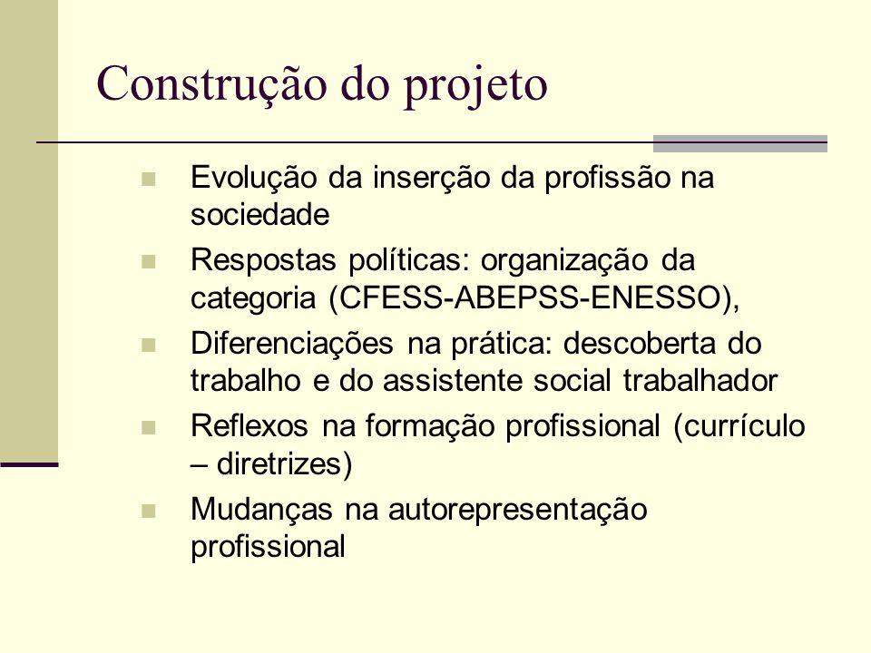 Construção do projeto Evolução da inserção da profissão na sociedade Respostas políticas: organização da categoria (CFESS-ABEPSS-ENESSO), Diferenciaçõ