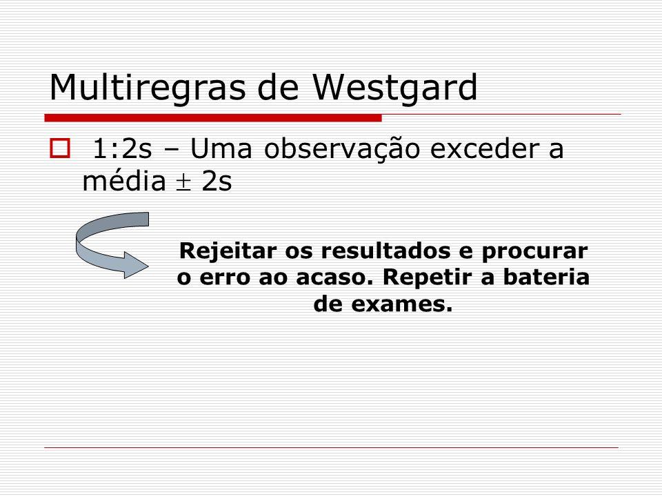 Multiregras de Westgard 1:2s – Uma observação exceder a média 2s Rejeitar os resultados e procurar o erro ao acaso. Repetir a bateria de exames.