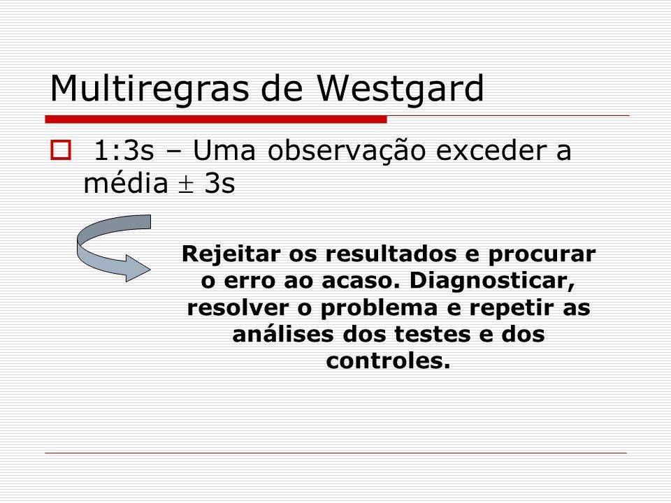 Multiregras de Westgard 1:3s – Uma observação exceder a média 3s Rejeitar os resultados e procurar o erro ao acaso. Diagnosticar, resolver o problema