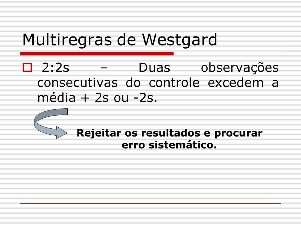 Multiregras de Westgard 2:2s – Duas observações consecutivas do controle excedem a média + 2s ou -2s. Rejeitar os resultados e procurar erro sistemáti