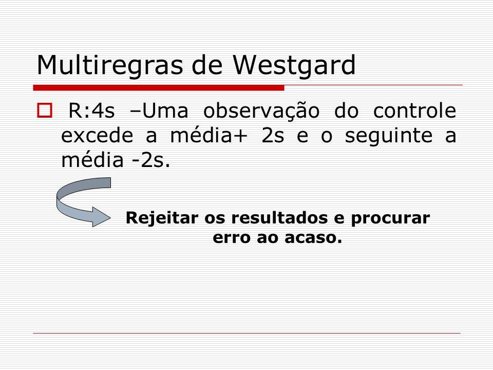 Multiregras de Westgard R:4s –Uma observação do controle excede a média+ 2s e o seguinte a média -2s. Rejeitar os resultados e procurar erro ao acaso.