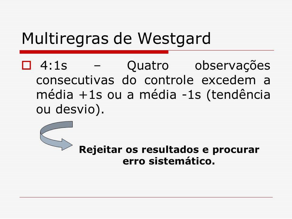 Multiregras de Westgard 4:1s – Quatro observações consecutivas do controle excedem a média +1s ou a média -1s (tendência ou desvio). Rejeitar os resul