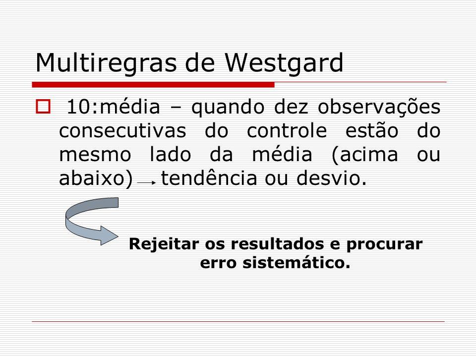 Multiregras de Westgard 10:média – quando dez observações consecutivas do controle estão do mesmo lado da média (acima ou abaixo) tendência ou desvio.