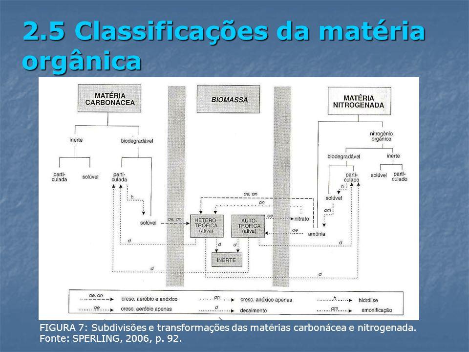 FIGURA 7: Subdivisões e transformações das matérias carbonácea e nitrogenada. Fonte: SPERLING, 2006, p. 92. 2.5 Classificações da matéria orgânica