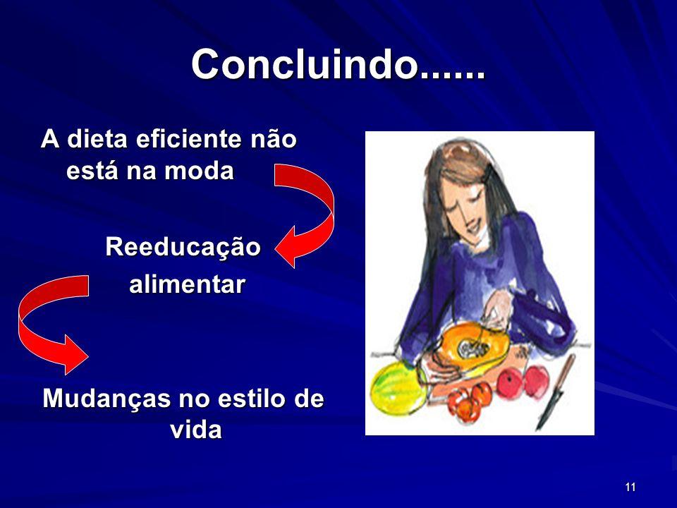 11 Concluindo...... A dieta eficiente não está na moda Reeducação alimentar alimentar Mudanças no estilo de vida