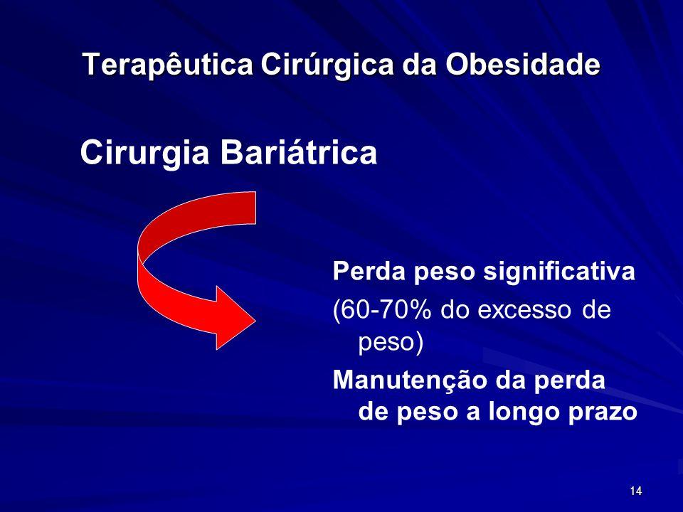 14 Terapêutica Cirúrgica da Obesidade Perda peso significativa (60-70% do excesso de peso) Manutenção da perda de peso a longo prazo Cirurgia Bariátrica