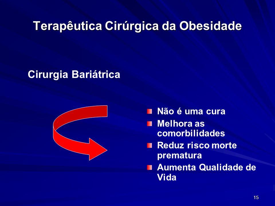 15 Terapêutica Cirúrgica da Obesidade Não é uma cura Melhora as comorbilidades Reduz risco morte prematura Aumenta Qualidade de Vida Cirurgia Bariátrica