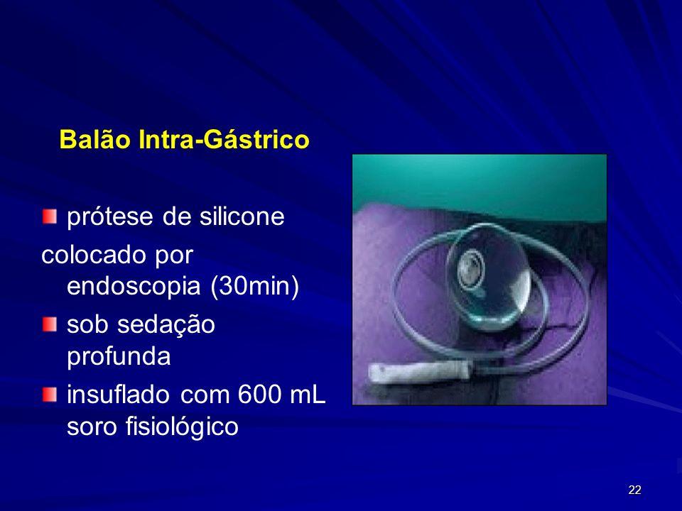 22 Balão Intra-Gástrico prótese de silicone colocado por endoscopia (30min) sob sedação profunda insuflado com 600 mL soro fisiológico