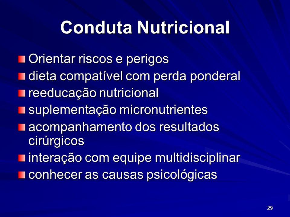 29 Conduta Nutricional Orientar riscos e perigos dieta compatível com perda ponderal reeducação nutricional suplementação micronutrientes acompanhamen