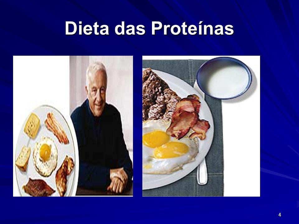5 Dieta dos Pontos Cada ponto = 3,6 cal Mulher = 300 pontos Homem = 400 pontos