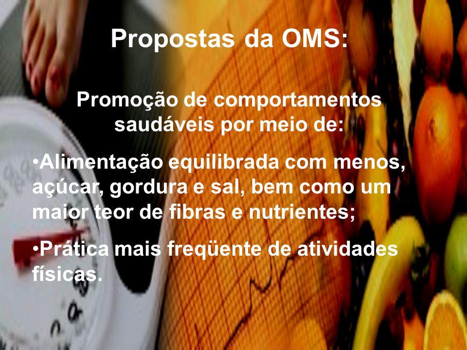 Propostas da OMS: Promoção de comportamentos saudáveis por meio de: Alimentação equilibrada com menos, açúcar, gordura e sal, bem como um maior teor d