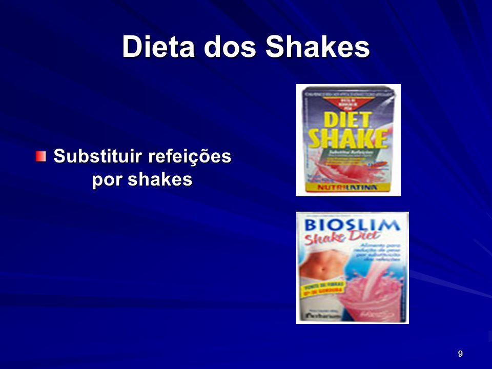9 Dieta dos Shakes Substituir refeições por shakes