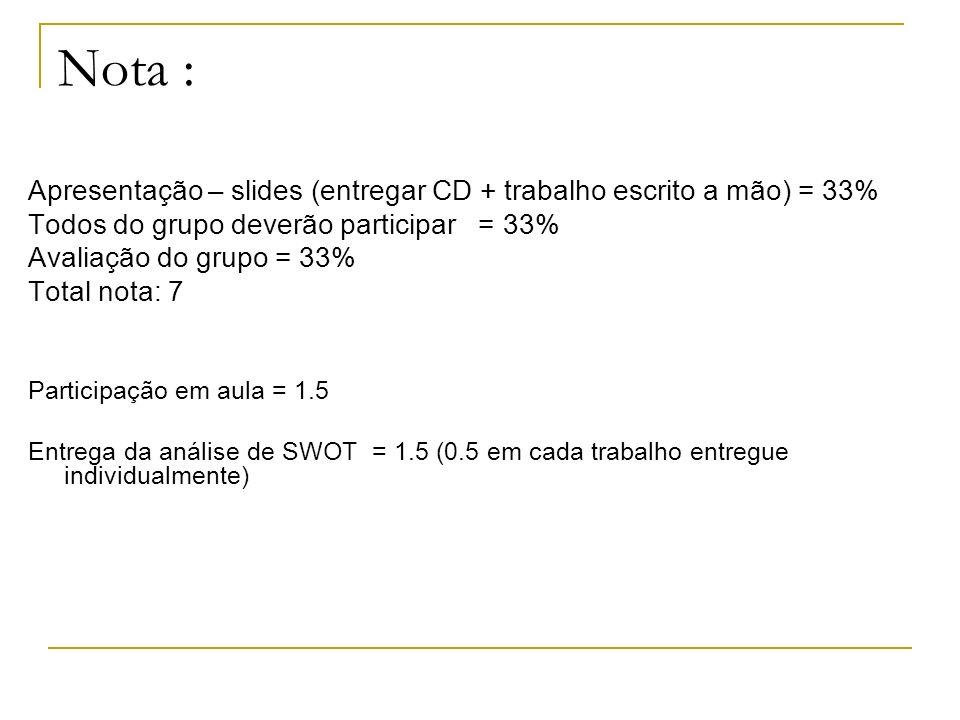 Nota : Apresentação – slides (entregar CD + trabalho escrito a mão) = 33% Todos do grupo deverão participar = 33% Avaliação do grupo = 33% Total nota: 7 Participação em aula = 1.5 Entrega da análise de SWOT = 1.5 (0.5 em cada trabalho entregue individualmente)