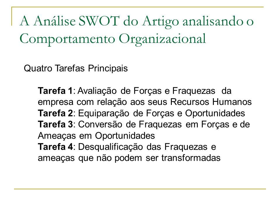 A Análise SWOT do Artigo analisando o Comportamento Organizacional Quatro Tarefas Principais Tarefa 1: Avaliação de Forças e Fraquezas da empresa com