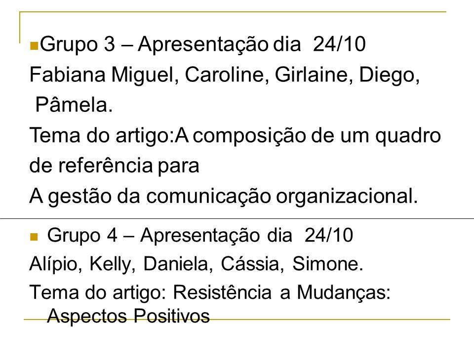 Grupo 4 – Apresentação dia 24/10 Alípio, Kelly, Daniela, Cássia, Simone. Tema do artigo: Resistência a Mudanças: Aspectos Positivos Grupo 3 – Apresent