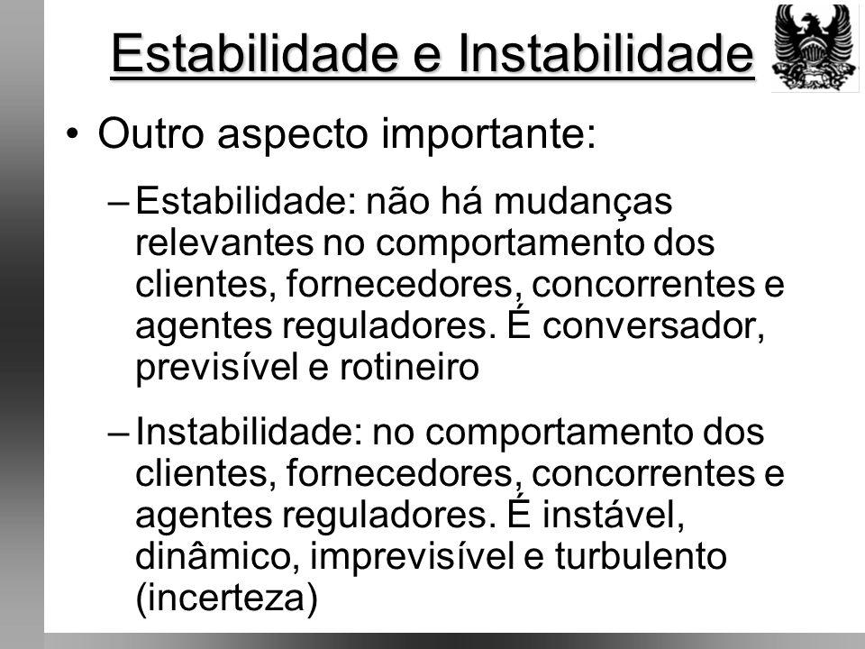 Estabilidade e Instabilidade Outro aspecto importante: –Estabilidade: não há mudanças relevantes no comportamento dos clientes, fornecedores, concorrentes e agentes reguladores.