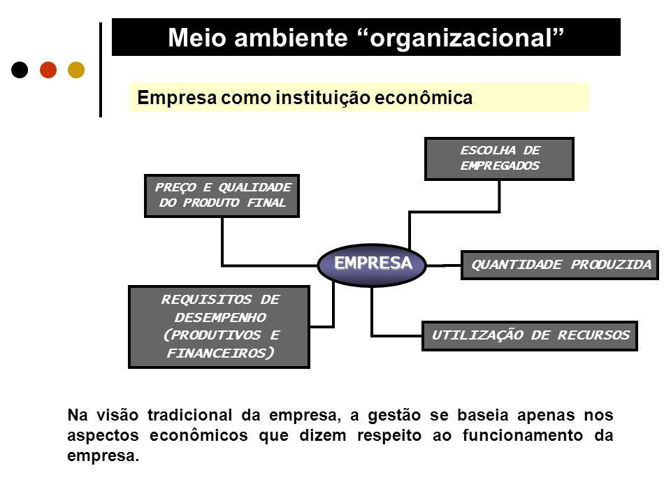 UTILIZAÇÃO DE RECURSOS ESCOLHA DE EMPREGADOS REQUISITOS DE DESEMPENHO (PRODUTIVOS E FINANCEIROS) EMPRESA PREÇO E QUALIDADE DO PRODUTO FINAL QUANTIDADE