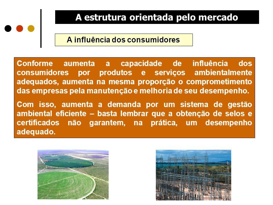 Conforme aumenta a capacidade de influência dos consumidores por produtos e serviços ambientalmente adequados, aumenta na mesma proporção o comprometi