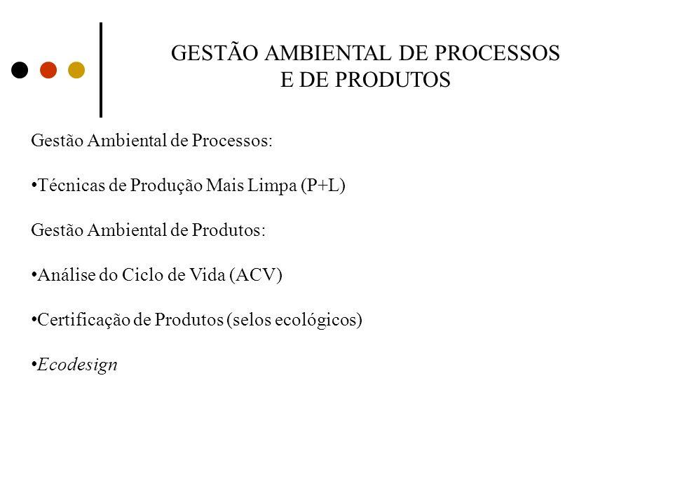 GESTÃO AMBIENTAL DE PROCESSOS E DE PRODUTOS Gestão Ambiental de Processos: Técnicas de Produção Mais Limpa (P+L) Gestão Ambiental de Produtos: Análise
