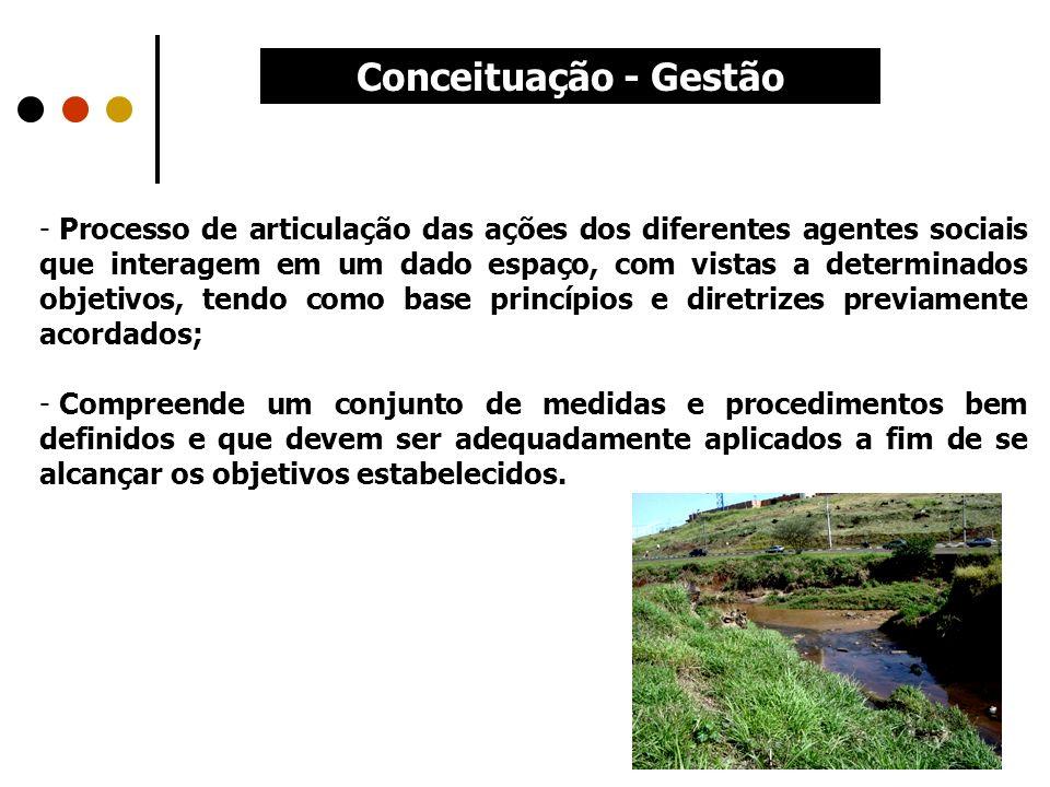 Conceituação - Gestão - Processo de articulação das ações dos diferentes agentes sociais que interagem em um dado espaço, com vistas a determinados ob