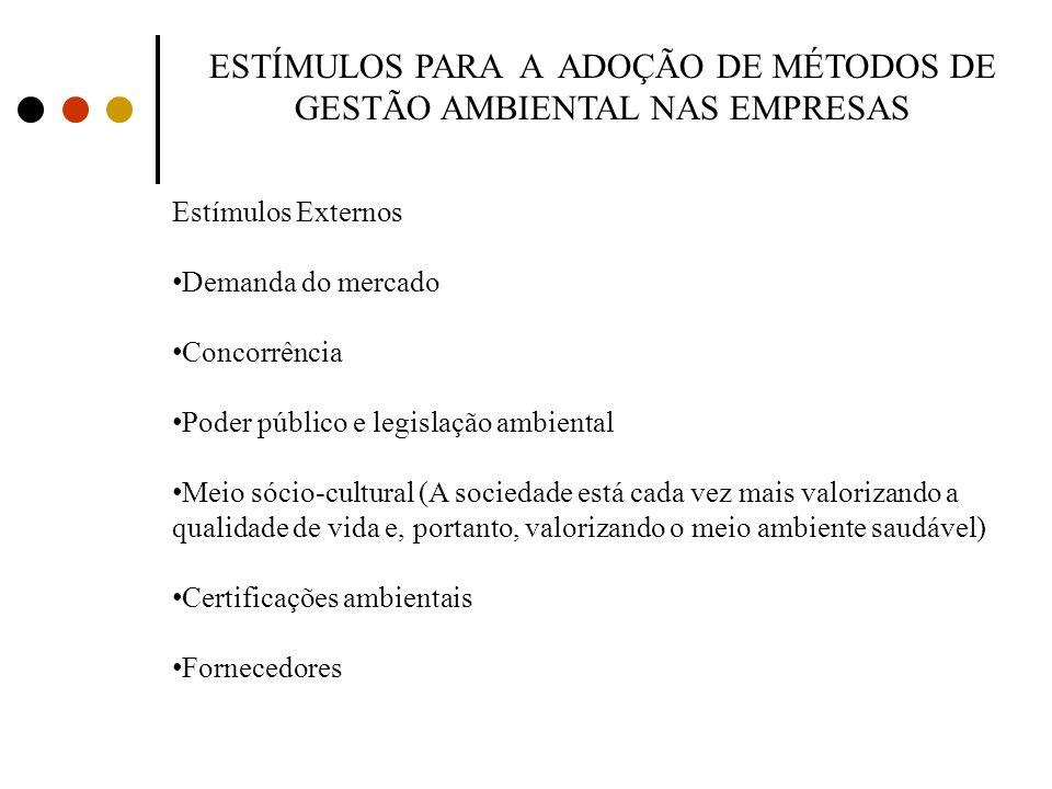 ESTÍMULOS PARA A ADOÇÃO DE MÉTODOS DE GESTÃO AMBIENTAL NAS EMPRESAS Estímulos Externos Demanda do mercado Concorrência Poder público e legislação ambi