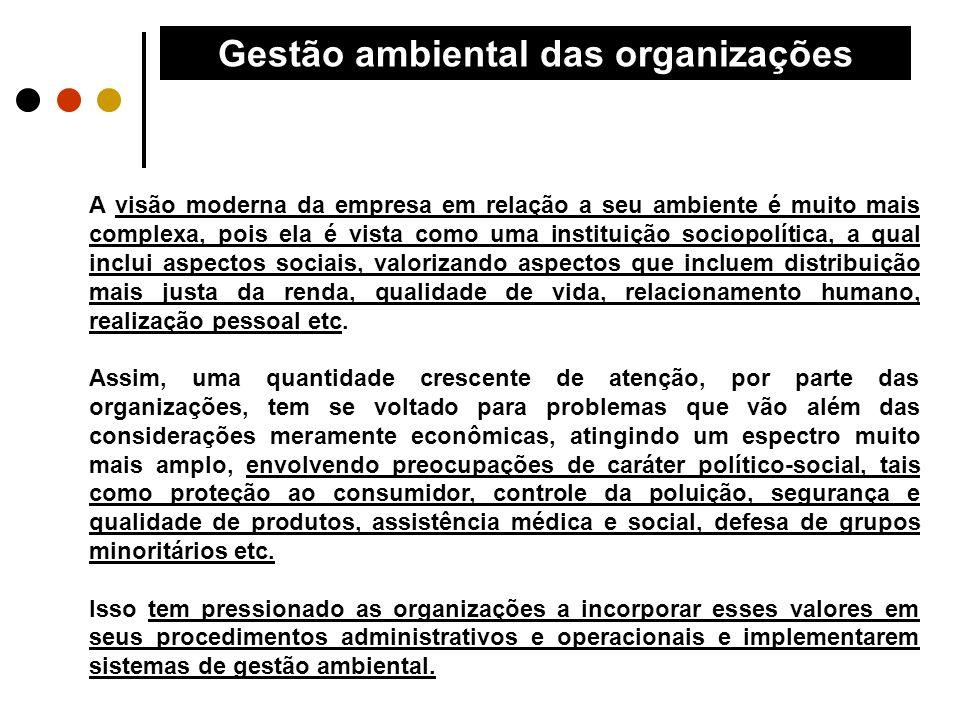 Gestão ambiental das organizações A visão moderna da empresa em relação a seu ambiente é muito mais complexa, pois ela é vista como uma instituição so