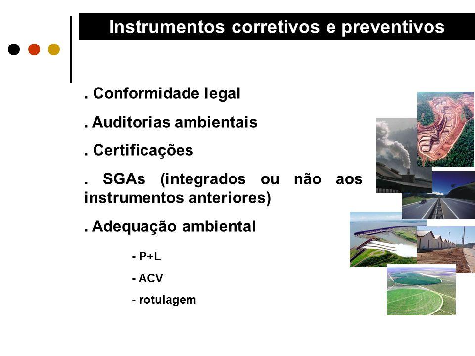 Instrumentos corretivos e preventivos. Conformidade legal. Auditorias ambientais. Certificações. SGAs (integrados ou não aos instrumentos anteriores).